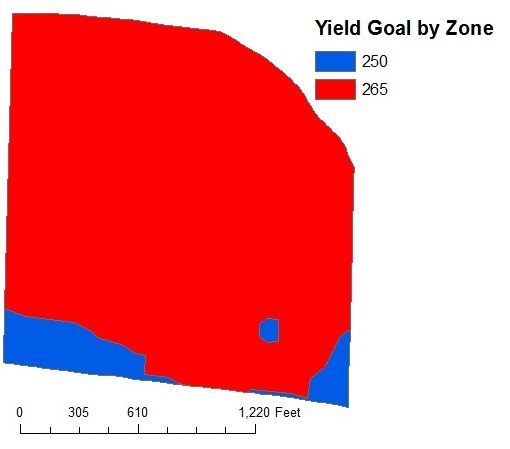 Yield_Goal_by_Zone_clipped